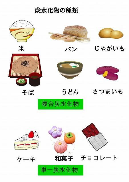 種類 炭水化物