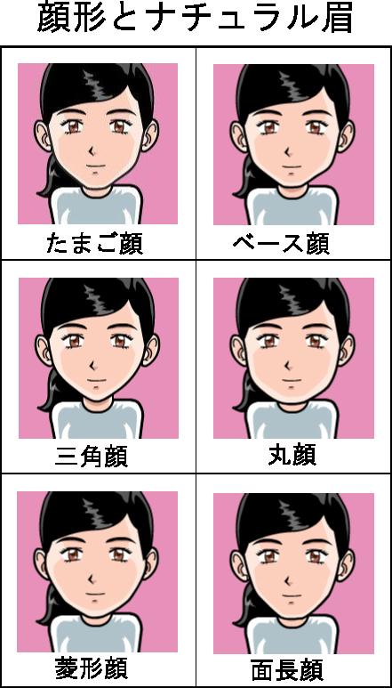 顔型ナチュラル